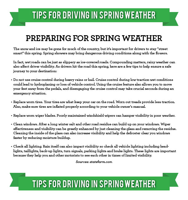 Preparing for spring weather orion safety products for Preparing for spring